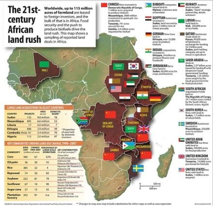 africaland-grab